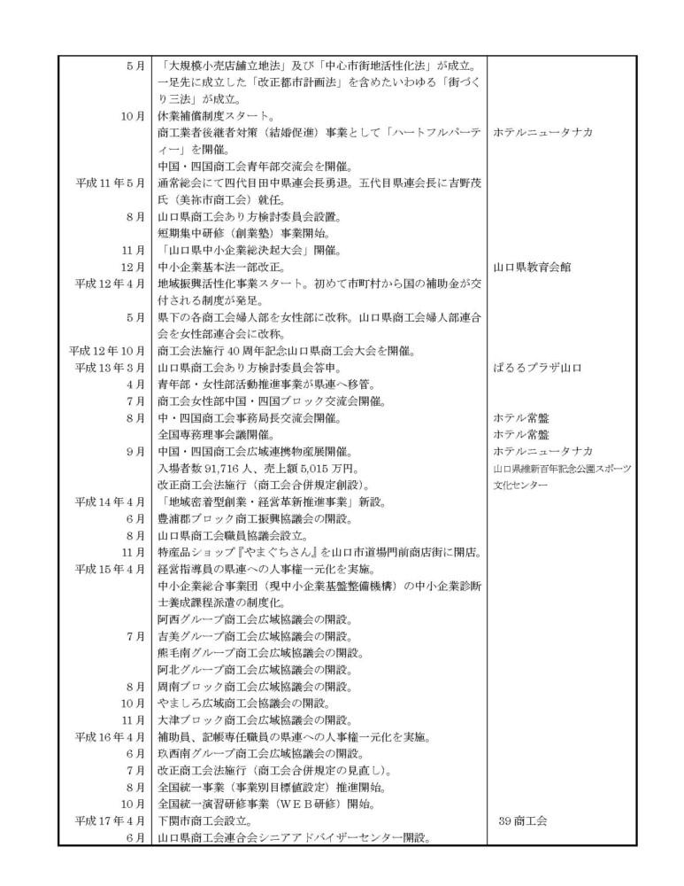 山口県商工会連合会のあゆみ№4